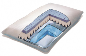 chiroflow gel memory foam pillow - interior is 4 pillows